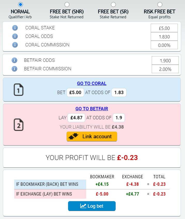 Betting odds calculator uk tax greyhound racing betting terms