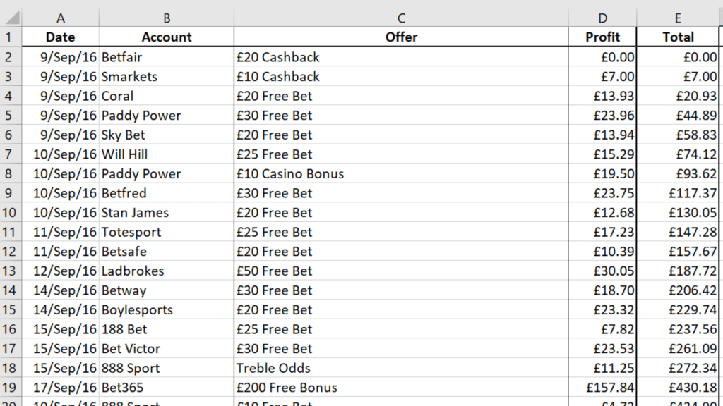 Matched betting spreadsheet