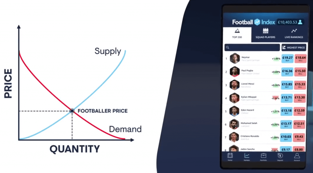 Football Index review 2020
